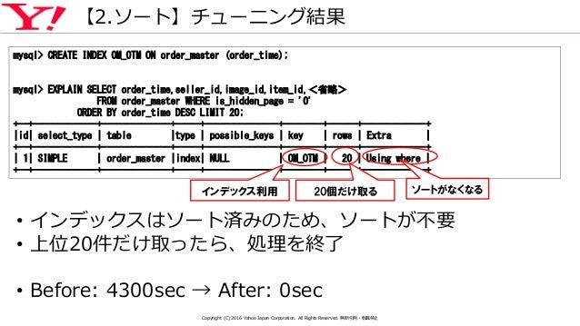 【2.ソート】チューニング結果 mysql> CREATE INDEX OM_OTM ON order_master (order_time); mysql> EXPLAIN SELECT order_time,seller_id,image_...