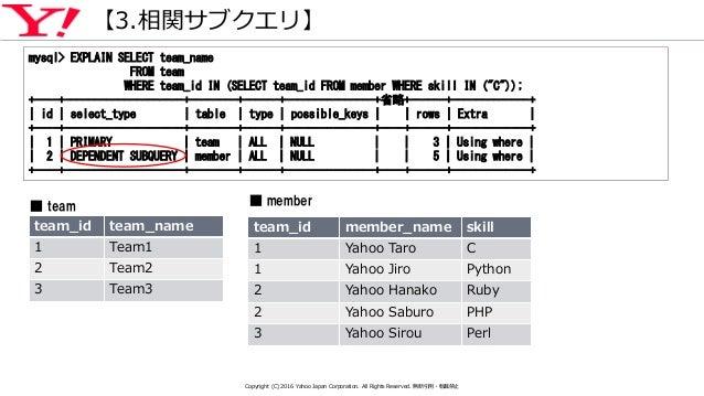 """【3.相関サブクエリ】 mysql> EXPLAIN SELECT team_name FROM team WHERE team_id IN (SELECT team_id FROM member WHERE skill IN (""""C"""")); ..."""