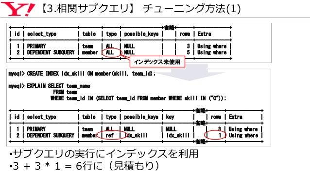 【3.相関サブクエリ】 チューニング方法(1) mysql> CREATE INDEX idx_skill ON member(skill, team_id); mysql> EXPLAIN SELECT team_name FROM team...