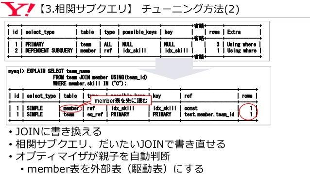 """【3.相関サブクエリ】 チューニング方法(2) mysql> EXPLAIN SELECT team_name FROM team JOIN member USING(team_id) WHERE member.skill IN (""""C""""); ..."""