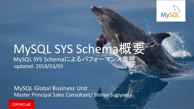 Copyright © 2016, Oracle and/or its affiliates. All rights reserved. | MySQL SYS Schema概要 MySQL SYS Schemaによるパフォーマンス監視 upd...