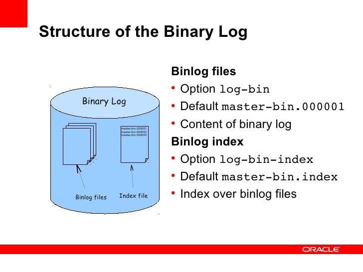 registrykey setvalue binary options