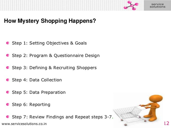 mystery shoper retail report example pdf