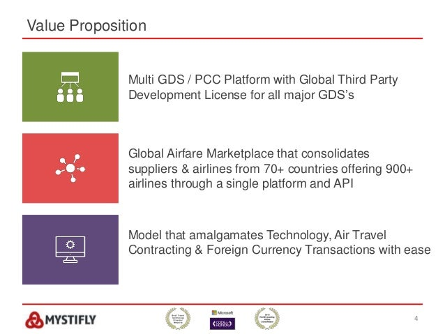 Value Proposition 4 Multi GDS / PCC Platform with Global Third Party Development License for all major GDS's Global Airfar...