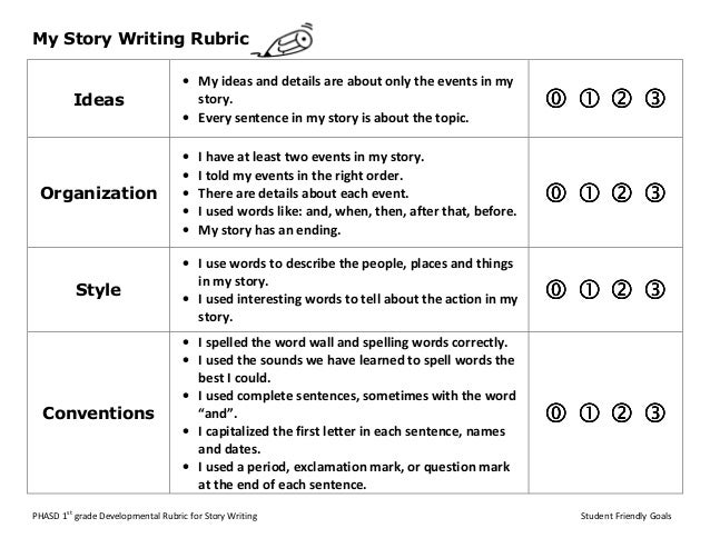 Perfect PHASD 1st Grade Developmental Rubric For Story Writing Student Friendly  Goals My Story Writing Rubric Ideas