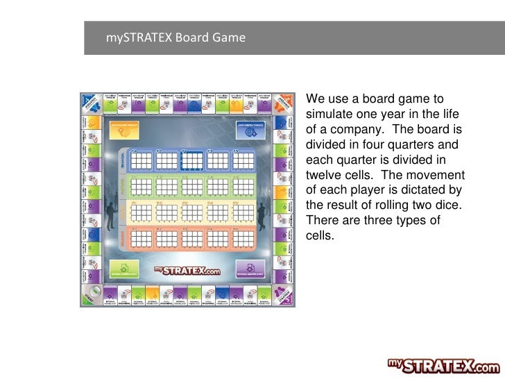mySTRATEX Board Game                       We use a board game to                       simulate one year in the life     ...