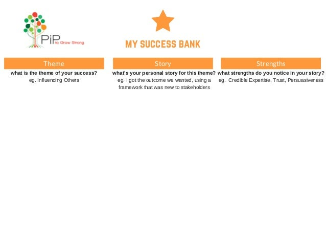 my success�bank Theme Story Strengths what is the theme of your success? eg. Influencing Others what's your personal story...
