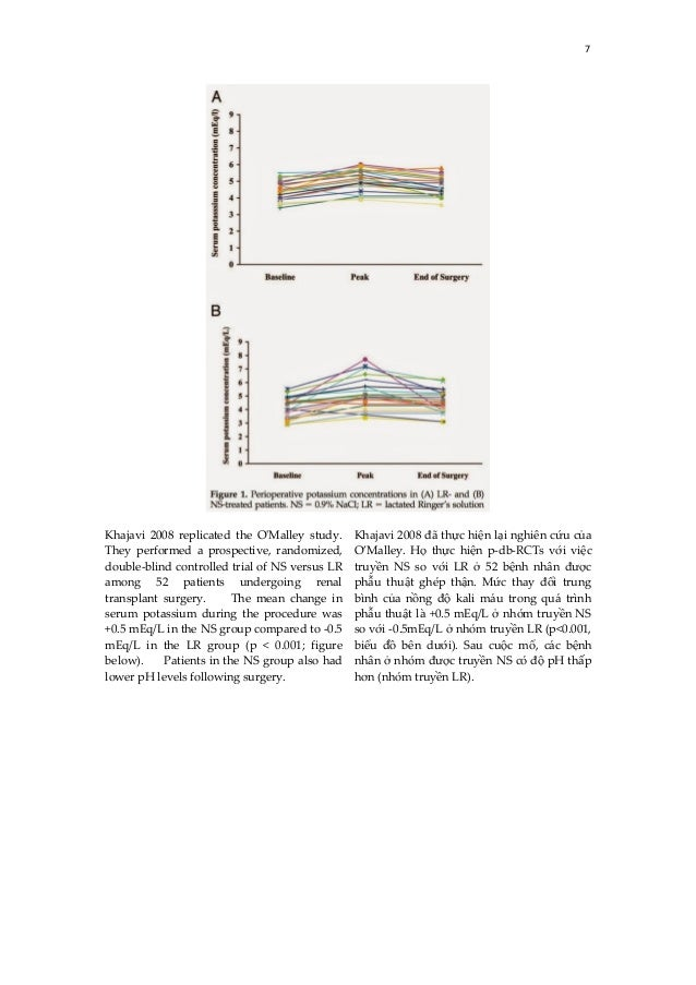 7 Khajavi 2008 replicated the O'Malley study. They performed a prospective, randomized, double-blind controlled trial of N...