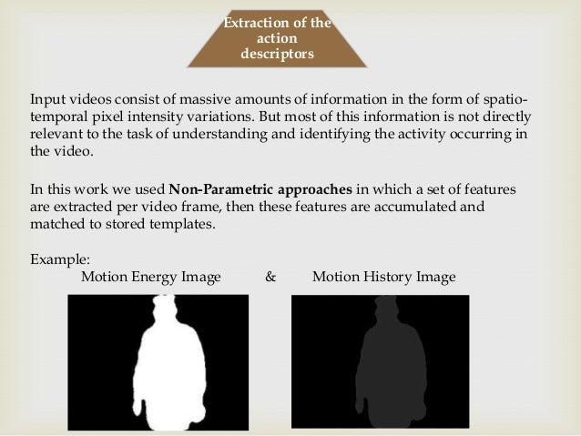 Extraction of the action descriptors Input videos consist of massive amounts of information in the form of spatiotemporal ...