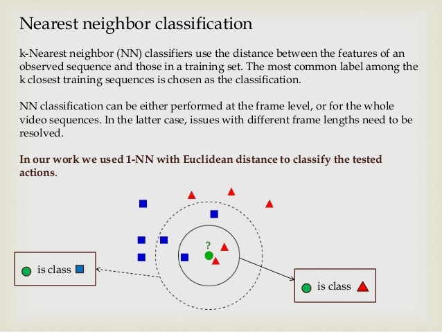 Nearest neighbor classification k-Nearest neighbor (NN) classifiers use the distance between the features of an observed s...