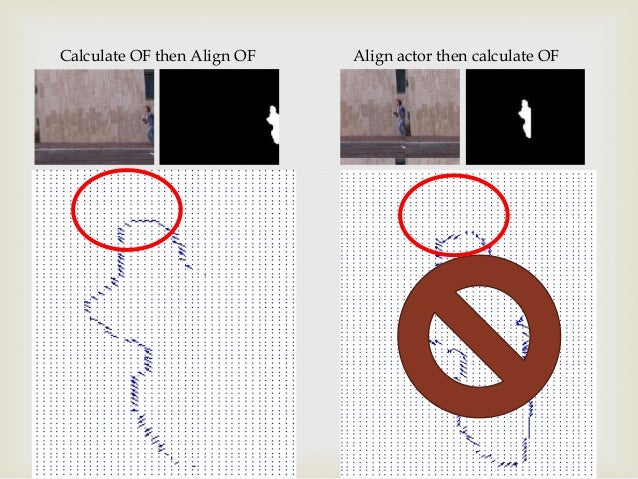 Calculate OF then Align OF  Align actor then calculate OF
