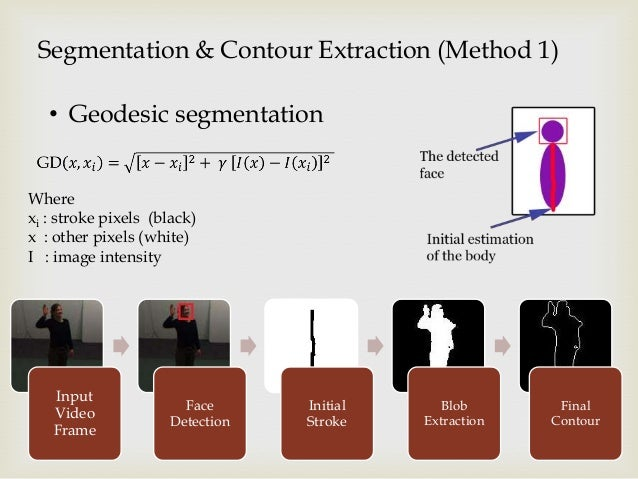 Segmentation & Contour Extraction (Method 1) • Geodesic segmentation Where xi : stroke pixels (black) x : other pixels (wh...