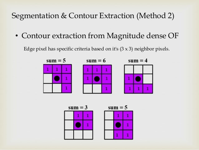 Segmentation & Contour Extraction (Method 2) • Contour extraction from Magnitude dense OF Edge pixel has specific criteria...
