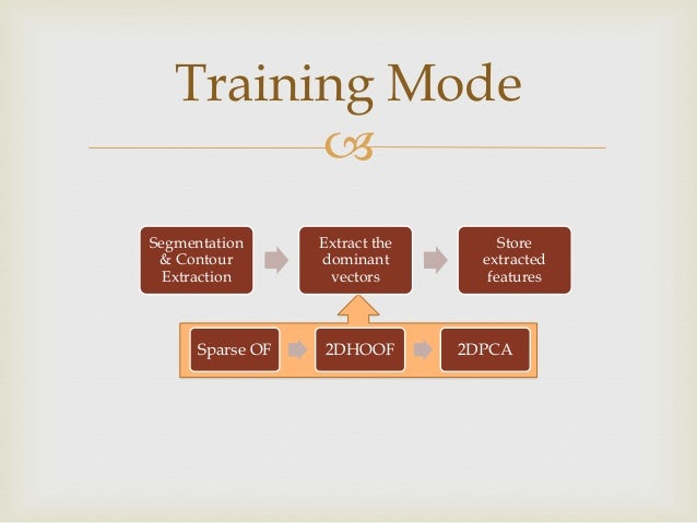 Training Mode  Segmentation & Contour Extraction  Sparse OF  Extract the dominant vectors  2DHOOF  Store extracted featur...