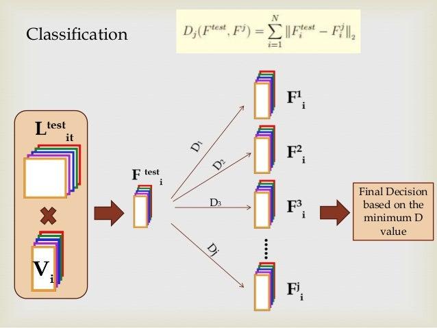 Classification  D3  Final Decision based on the minimum D value