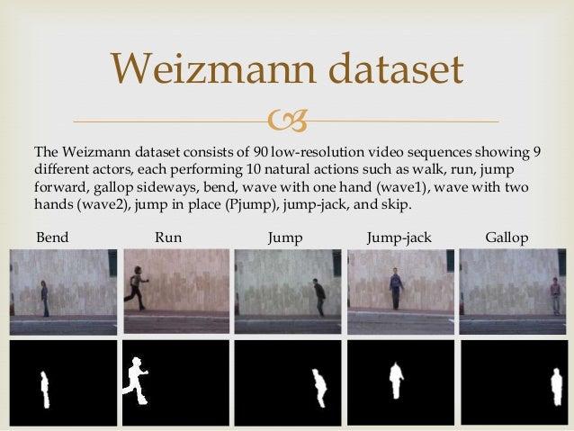 Weizmann dataset  The Weizmann dataset consists of 90 low-resolution video sequences showing 9 different actors, each per...