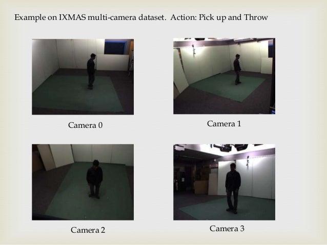 Example on IXMAS multi-camera dataset. Action: Pick up and Throw  Camera 0  Camera 2  Camera 1  Camera 3