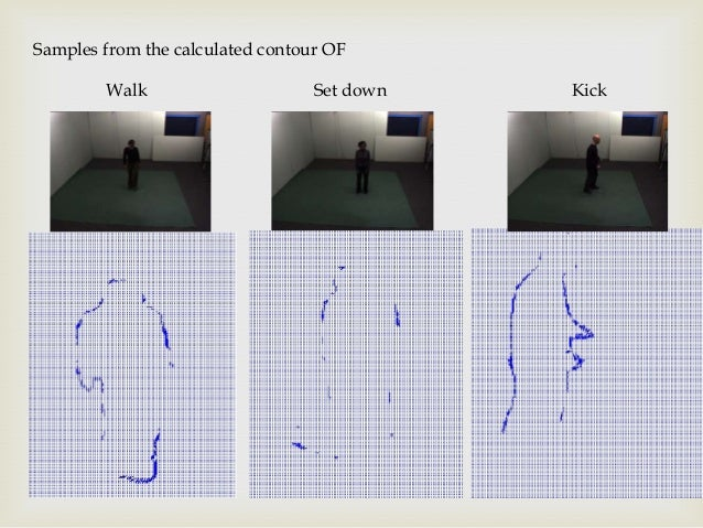 Samples from the calculated contour OF Walk  Set down  Kick