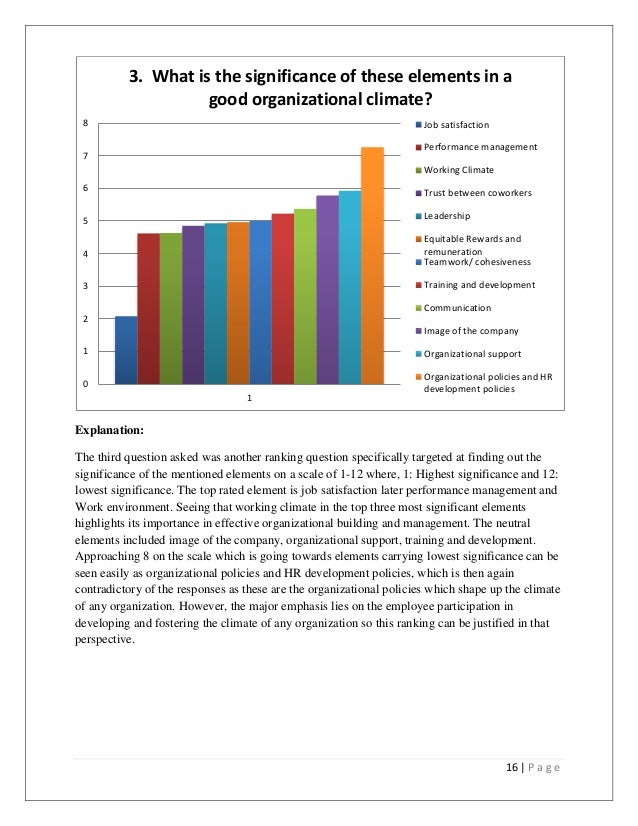 the impact of organizational climate The effects of school culture and climate on on learning outcomes but as having an indirect influence through the way it has an impact on school organization and.