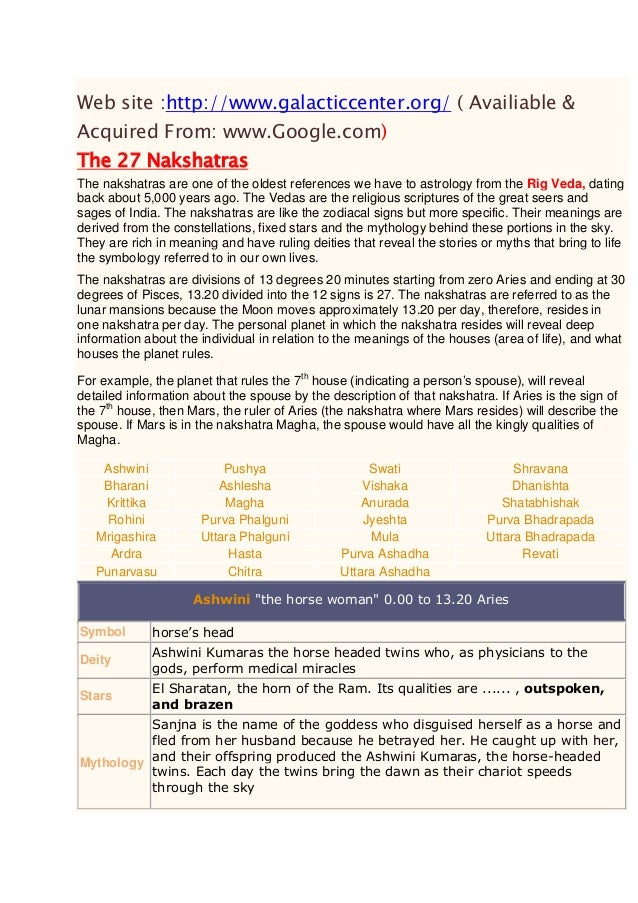 Web site :http://www.galacticcenter.org/ ( Availiable & Acquired From: www.Google.com) The 27 Nakshatras The nakshatras ar...