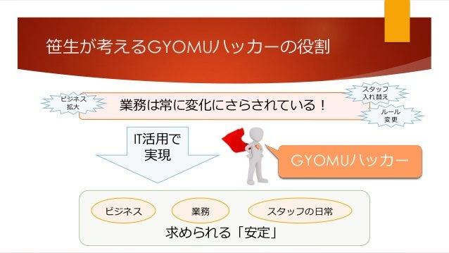 GYOMUハッカーであるために努力している3つのこと Slide 3
