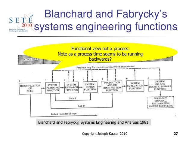 Seven systems engineering myths and the corresponding realities blanchard and fabryckyssystems engineering fandeluxe Choice Image