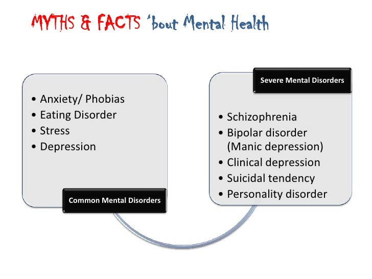 Mental Illness, Fact or Fiction