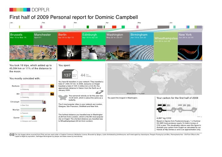 First half of 2009 Personal report for Dominic Campbell Jan                                          Feb                  ...
