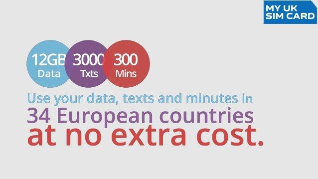 europe travel sim cards 2 - Europe Travel Sim Card