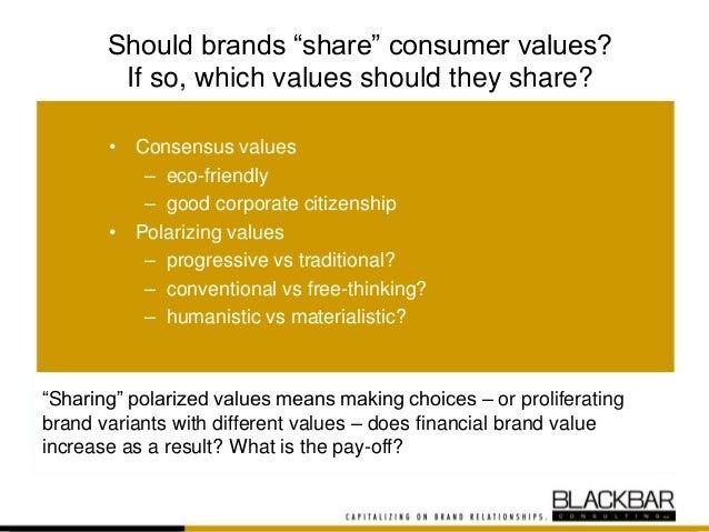 My Values, My Brand Slide 2