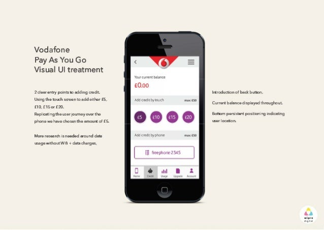My Vodafone App UX Research and Design Concepts
