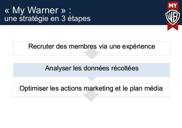« My Warner » :une stratégie en 3 étapesOptimiser les actions marketing et le plan médiaRecruter des membres via une expér...