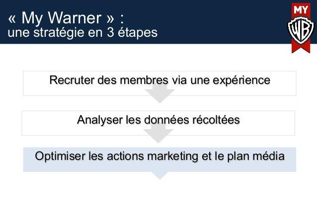 « My Warner » :une stratégie en 3 étapesAnalyser les données récoltéesRecruter des membres via une expérienceOptimiser les...