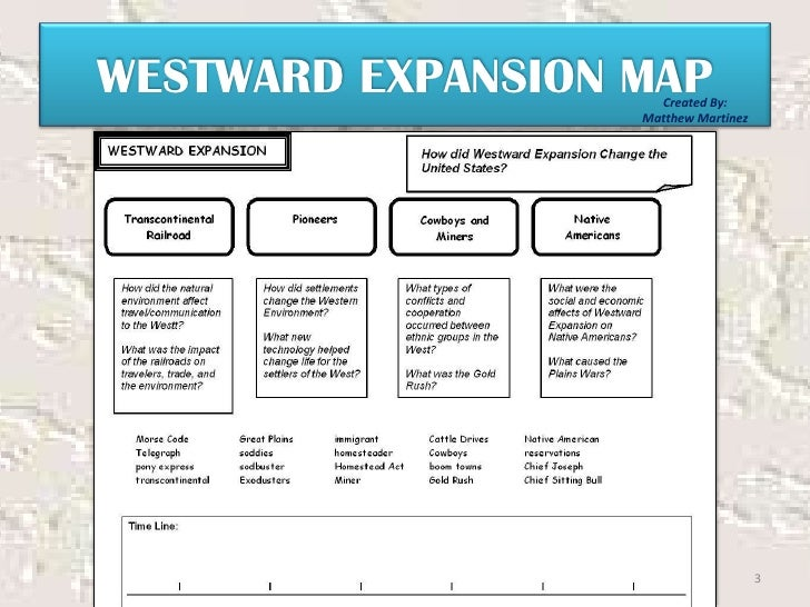My Westward Expansion - Us westward expansion map