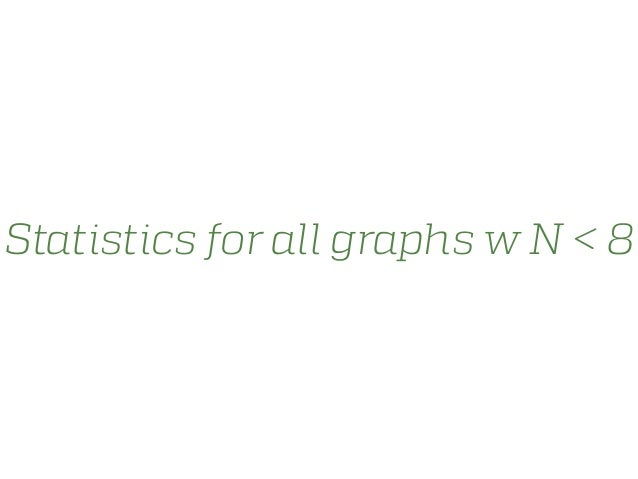 Statistics for all graphs w N < 8