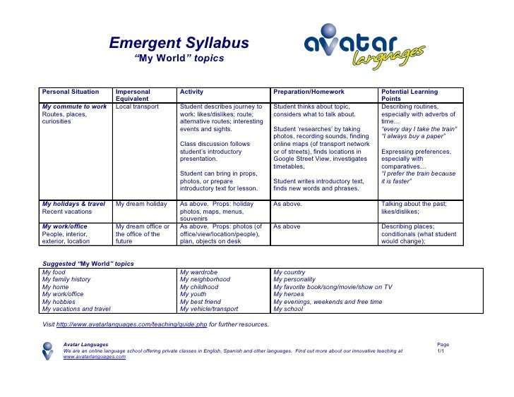 "Emergent Syllabus                                       ""My World"" topics   Personal Situation            Impersonal      ..."