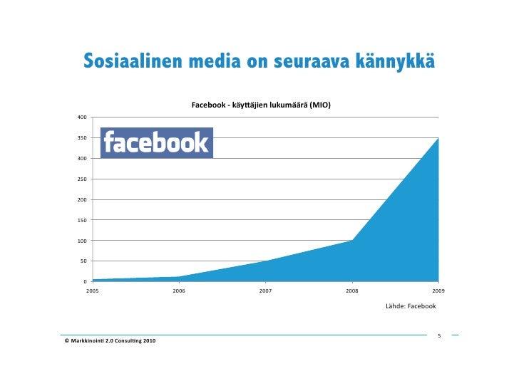 sosiaalinen media vaalea valtava rinta