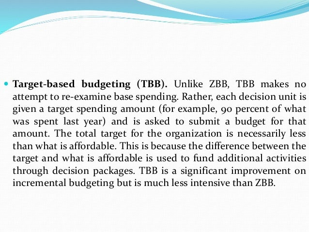 activity based budgeting research papers Activity based budgeting (abb) is a key element of activity based management,   2 the issue of activity-based budgeting links to the agencies' annual work   operational nature, for instance the operation teams of frontex, the scientific.