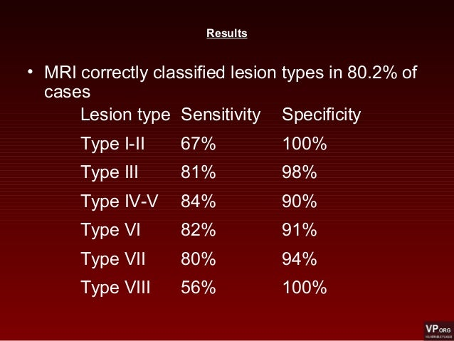 • MRI correctly classified lesion types in 80.2% of cases Results Lesion type Sensitivity Specificity Type I-II 67% 100% T...