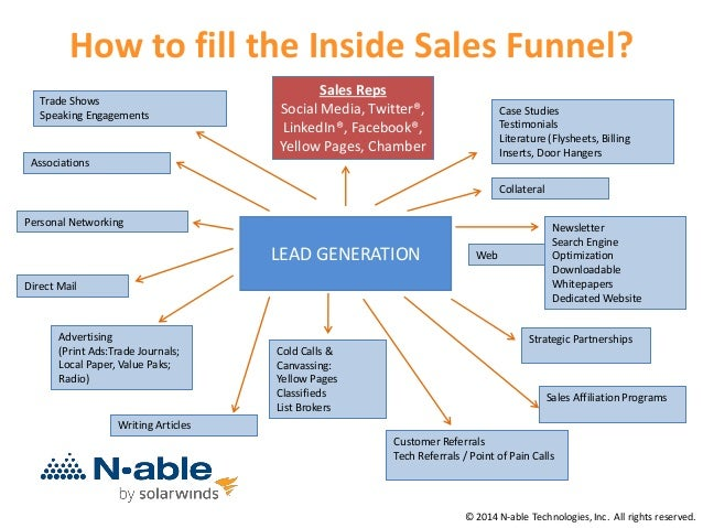 Inside Sales Strategies for MSPs