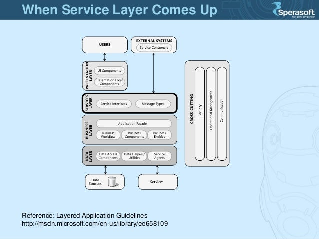 4 tier architecture web service 4tier architecture 4 tier for Architecture 4 tiers