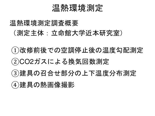 *1 京都大学大学院 教授・博士(工学) 図 17 既存建具熱画像 図 18 改修建具熱画像 R² = 0.8 0.0 0 1 2 3 4 5 6 温度差の平方根[√℃] 図 16 換気回数と温度差の平方根の相関 データ提供:立命館大学近本研究...