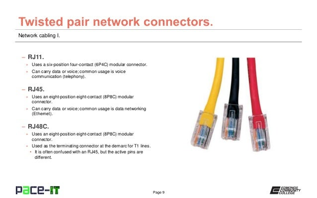 Admirable Pace It Network Cabling Part 1 N10 006 Wiring 101 Ferenstreekradiomeanderfmnl