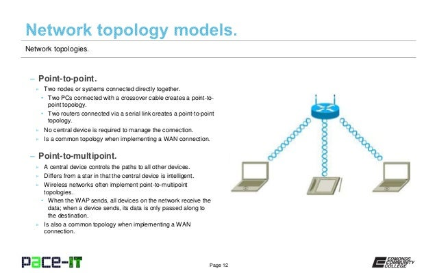 Pace it network topologies n10 006 network topologies 12 sciox Choice Image