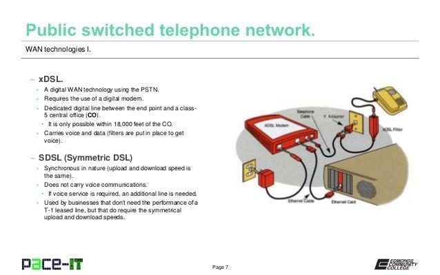 PACE-IT: WAN Technologies (part 1) - N10 006