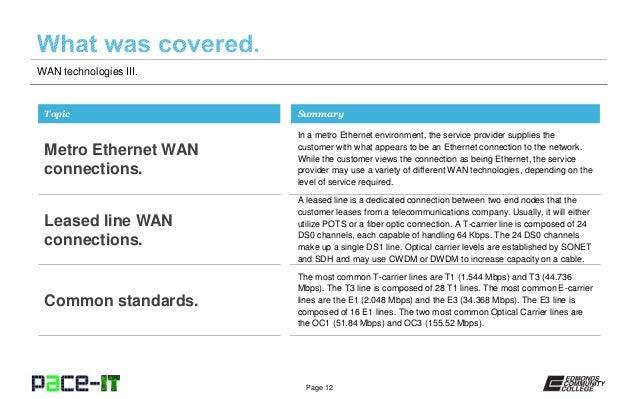PACE-IT: Wan Technologies (part 3) - N10-006