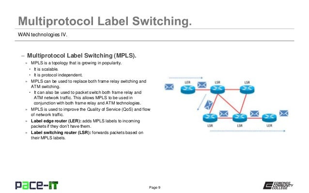 PACE-IT: Wan Technologies (part 4) - N10 006