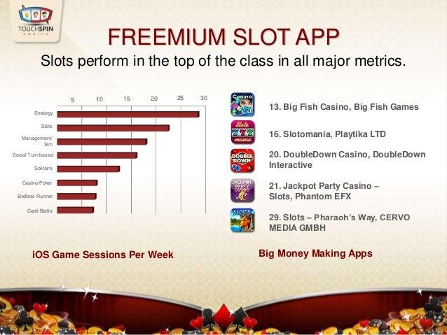Touchspin noah13 london for Big fish casino best paying slot
