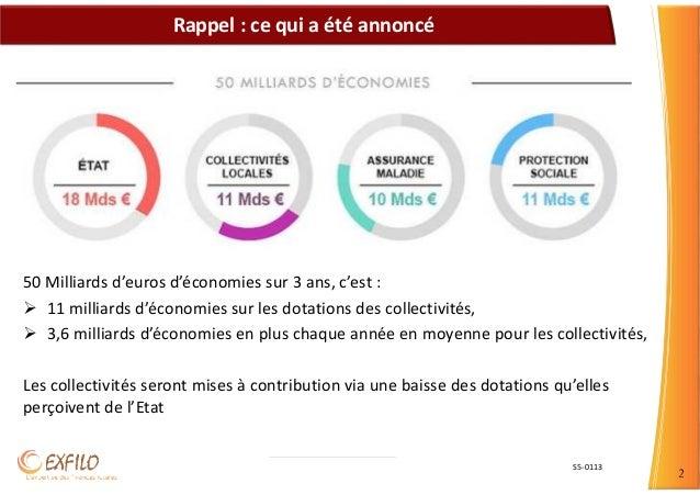 Calcul de la minoration de la dotation globale de fonctionnement Slide 2