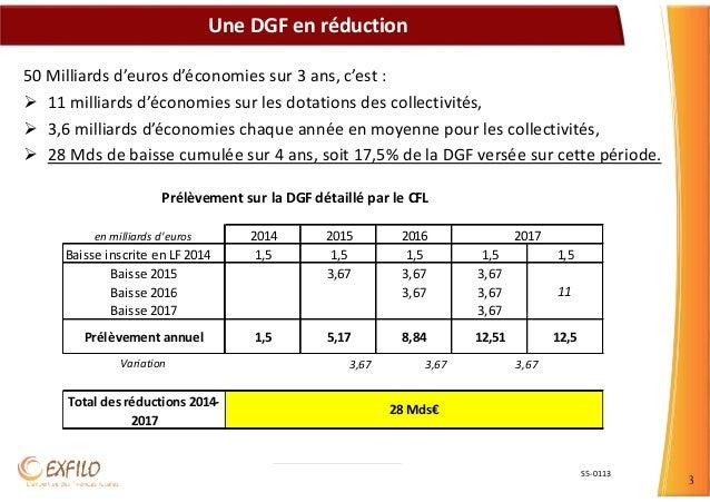 Calcul de la minoration de la dotation globale de fonctionnement Slide 3